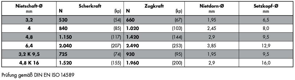 1370_gesipa-standaard-alu-alu-tabel.jpg