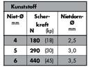 3420_gesipa-kunststof-tabel.jpg