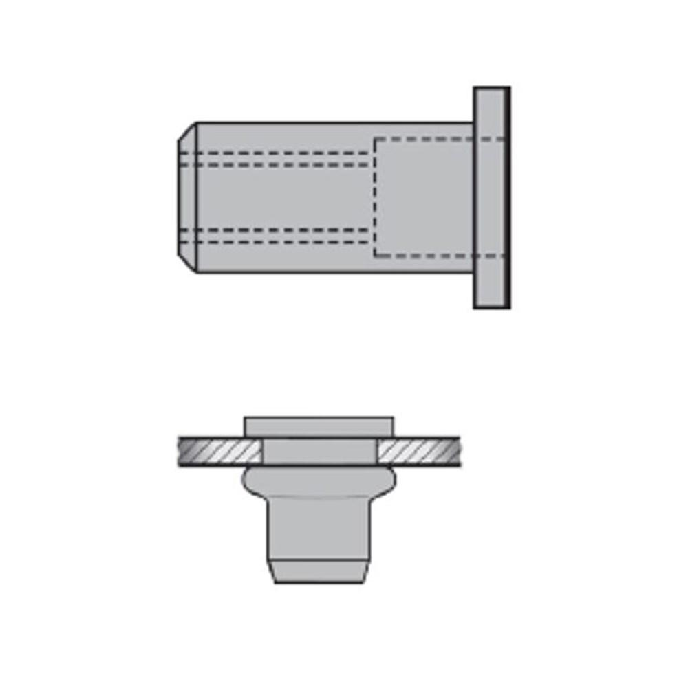 blindklinkmoeren cilinder temp.jpg